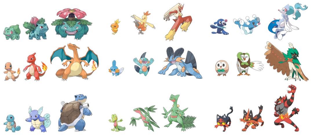 Pokémon evolution biology science genetics epigenetics