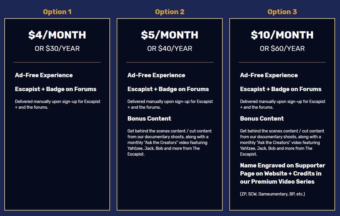 Escapist + tiers perks and pricing (Escapist Plus)