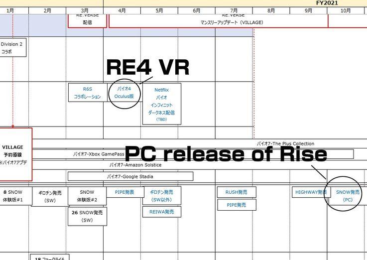 Resident Evil 4 VR, VR, Oculus, Capcom, hack, leak